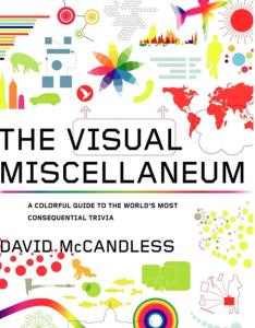 thevisualmiscellaneum